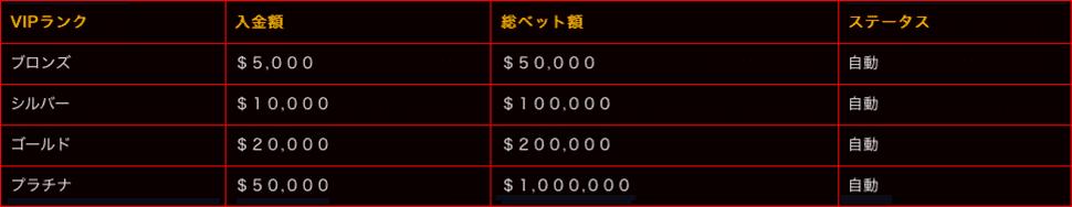 VIPカジノボーナステーブル